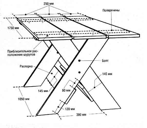 Дачные стол своими руками чертежи