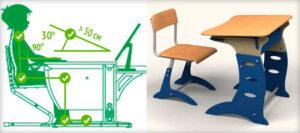 Какой должна быть высота письменного стола для школьника