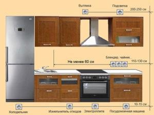 высота розеток на кухне